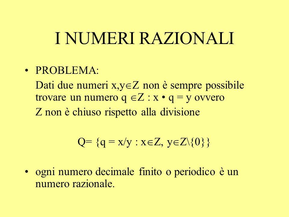 I NUMERI RAZIONALI PROBLEMA: Dati due numeri x,y Z non è sempre possibile trovare un numero q Z : x q = y ovvero Z non è chiuso rispetto alla division