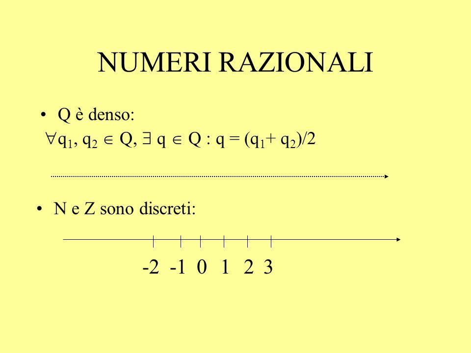 NUMERI RAZIONALI Q è denso: q 1, q 2 Q, q Q : q = (q 1 + q 2 )/2 0-2321 N e Z sono discreti: