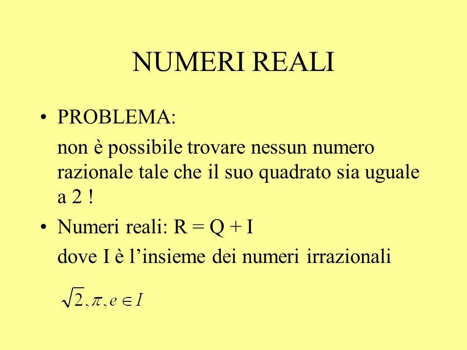 NUMERI REALI PROBLEMA: non è possibile trovare nessun numero razionale tale che il suo quadrato sia uguale a 2 ! Numeri reali: R = Q + dove è linsieme