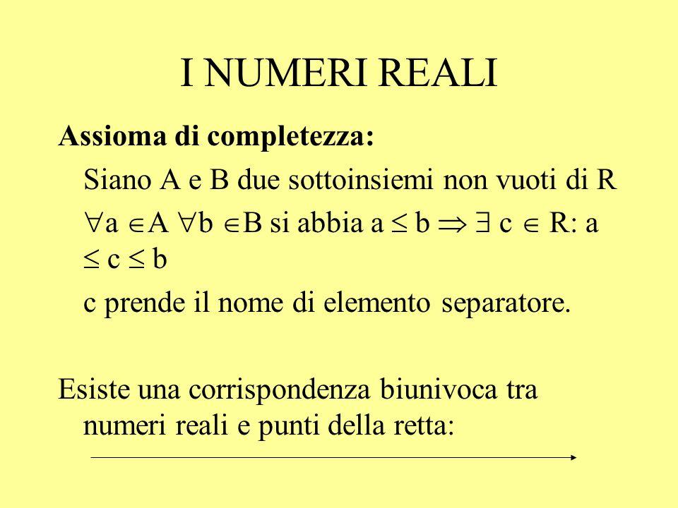 I NUMERI REALI Assioma di completezza: Siano A e B due sottoinsiemi non vuoti di R a A b B si abbia a b c R: a c b c prende il nome di elemento separa