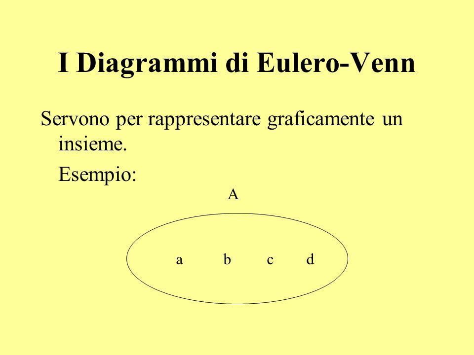 I Diagrammi di Eulero-Venn Servono per rappresentare graficamente un insieme. Esempio: a b c d A