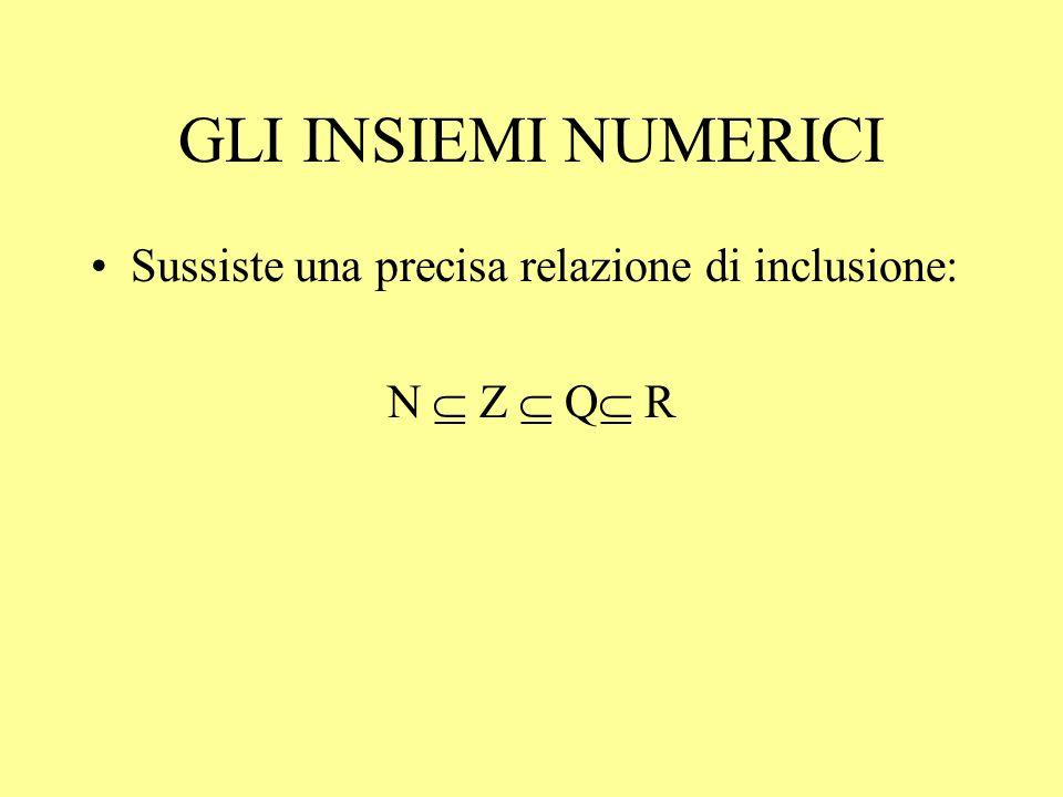 GLI INSIEMI NUMERICI Sussiste una precisa relazione di inclusione: N Z Q R