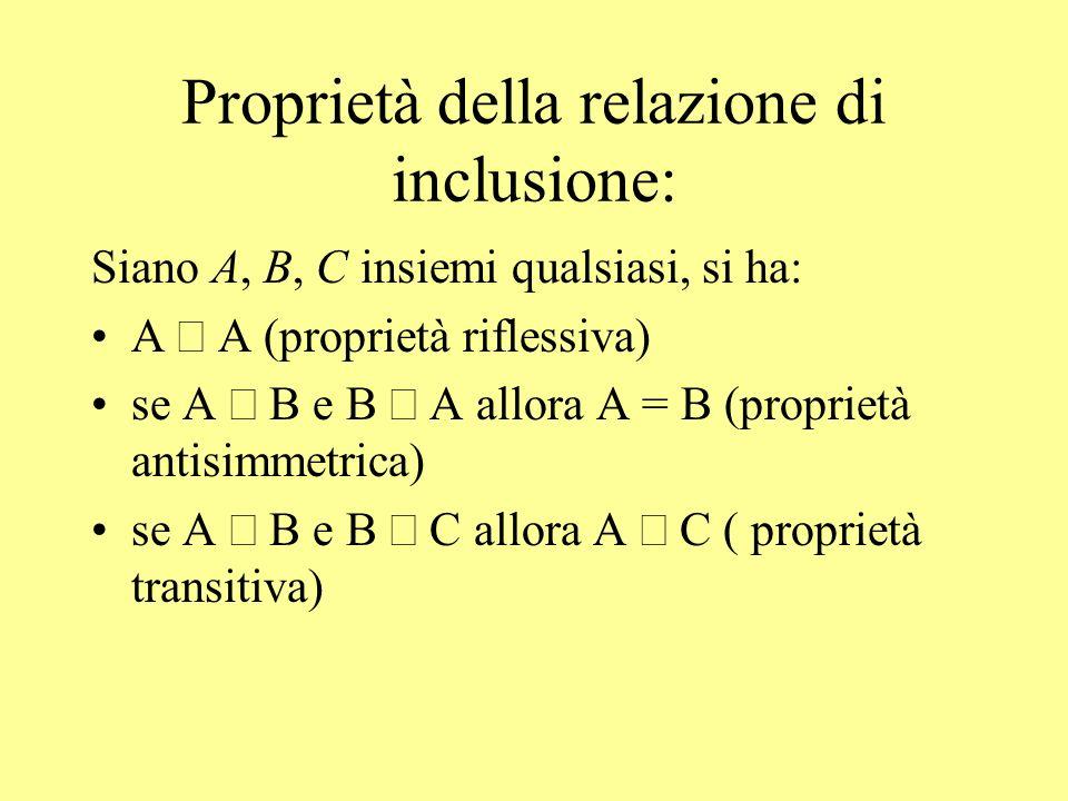 Proprietà della relazione di inclusione: Siano A, B, C insiemi qualsiasi, si ha: A A (proprietà riflessiva) se A B e B A allora A = B (proprietà antis