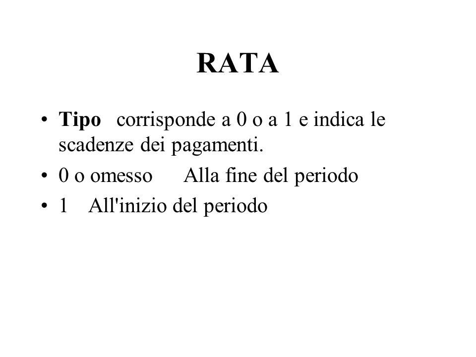 RATA Tipo corrisponde a 0 o a 1 e indica le scadenze dei pagamenti. 0 o omessoAlla fine del periodo 1All'inizio del periodo