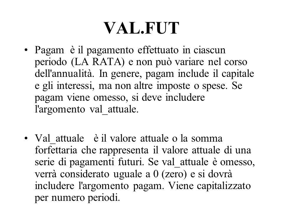 VAL.FUT Pagam è il pagamento effettuato in ciascun periodo (LA RATA) e non può variare nel corso dell'annualità. In genere, pagam include il capitale