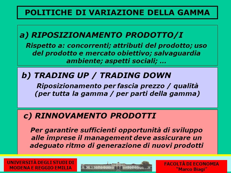 POLITICHE DI VARIAZIONE DELLA GAMMA a)RIPOSIZIONAMENTO PRODOTTO/I Per garantire sufficienti opportunità di sviluppo alle imprese il management deve as