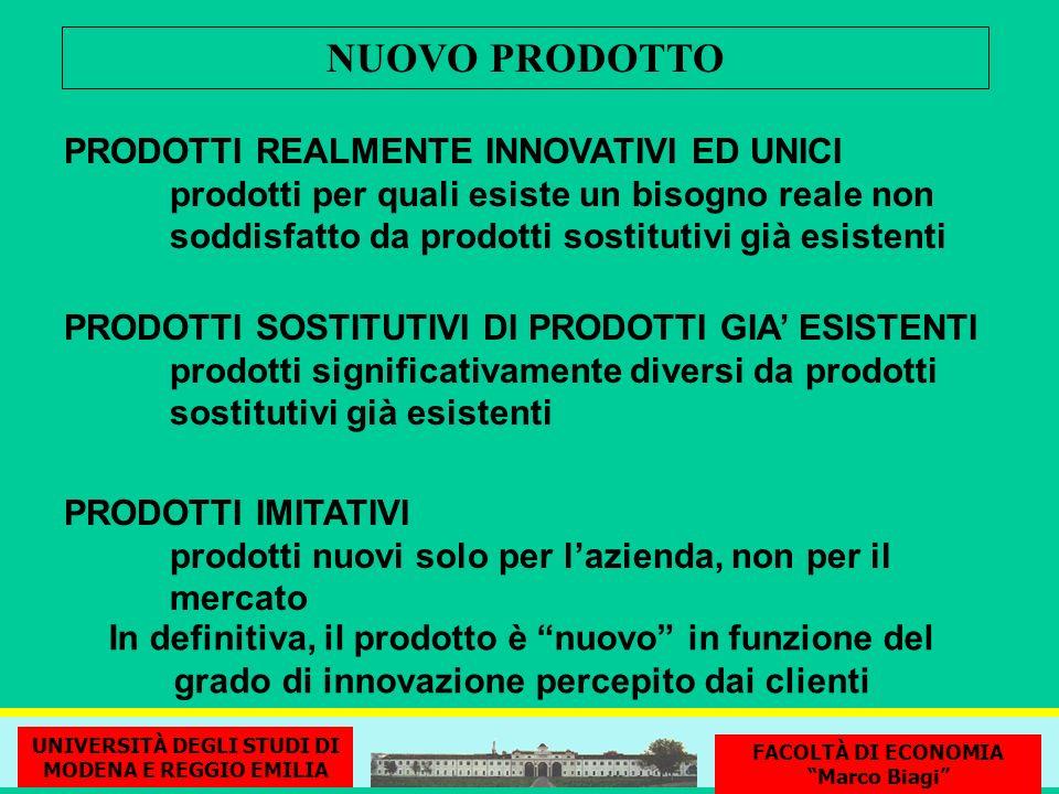 NUOVO PRODOTTO PRODOTTI REALMENTE INNOVATIVI ED UNICI prodotti per quali esiste un bisogno reale non soddisfatto da prodotti sostitutivi già esistenti