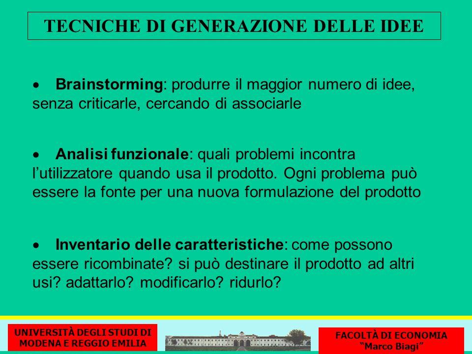 TECNICHE DI GENERAZIONE DELLE IDEE Brainstorming: produrre il maggior numero di idee, senza criticarle, cercando di associarle Analisi funzionale: qua