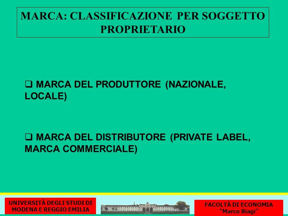 MARCA: CLASSIFICAZIONE PER SOGGETTO PROPRIETARIO MARCA DEL DISTRIBUTORE (PRIVATE LABEL, MARCA COMMERCIALE) MARCA DEL PRODUTTORE (NAZIONALE, LOCALE) G.
