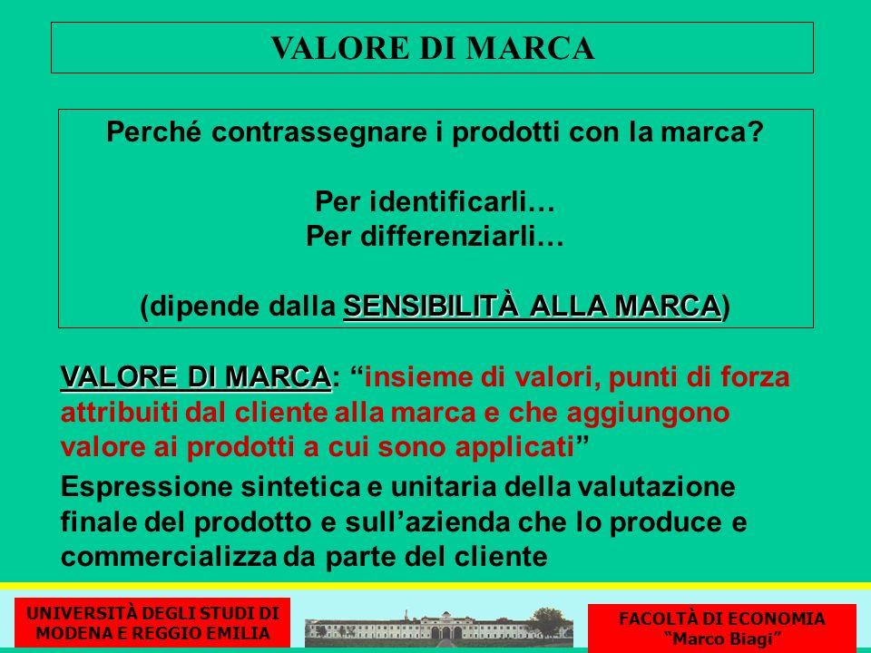 VALORE DI MARCA VALORE DI MARCA VALORE DI MARCA: insieme di valori, punti di forza attribuiti dal cliente alla marca e che aggiungono valore ai prodot