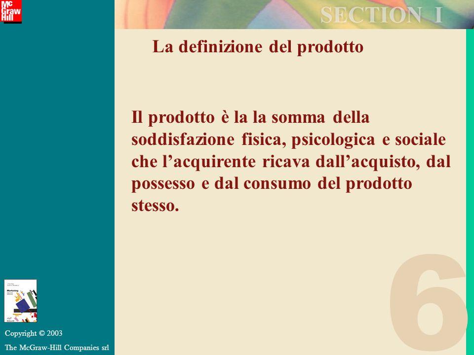 6 La definizione del prodotto Il prodotto è la la somma della soddisfazione fisica, psicologica e sociale che lacquirente ricava dallacquisto, dal pos