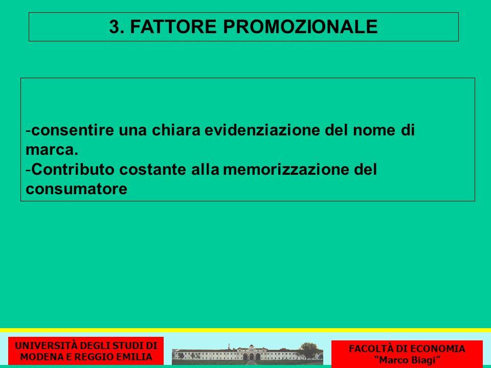 3. FATTORE PROMOZIONALE -consentire una chiara evidenziazione del nome di marca. -Contributo costante alla memorizzazione del consumatore G. Nardin -