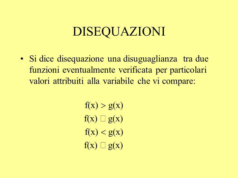 DISEQUAZIONI Si dice disequazione una disuguaglianza tra due funzioni eventualmente verificata per particolari valori attribuiti alla variabile che vi