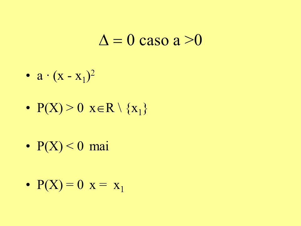 caso a >0 a · (x - x 1 ) 2 P(X) > 0 x R \ {x 1 } P(X) < 0 mai P(X) = 0 x = x 1