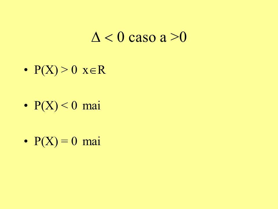 caso a >0 P(X) > 0 x R P(X) < 0 mai P(X) = 0 mai