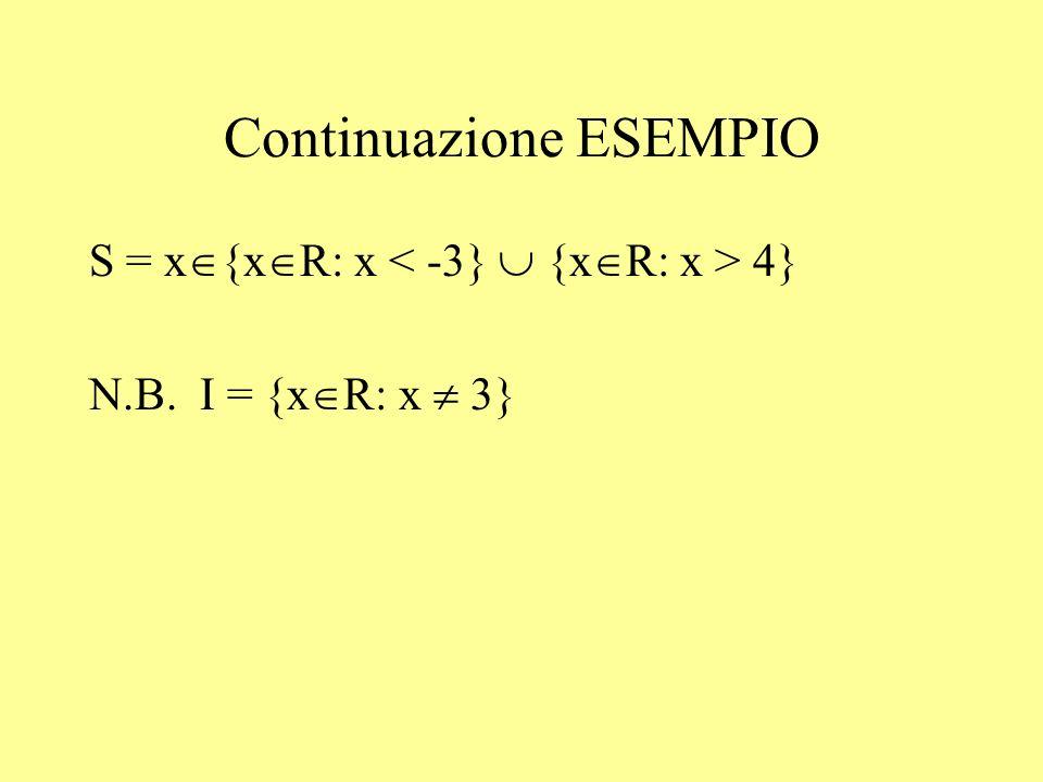 Continuazione ESEMPIO S = x {x R: x 4} N.B. I = {x R: x 3}