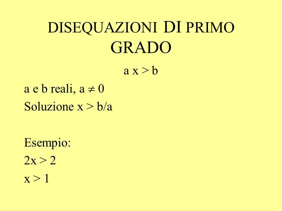DISEQUAZIONI DI PRIMO GRADO a x > b a e b reali, a 0 Soluzione x > b/a Esempio: 2x > 2 x > 1