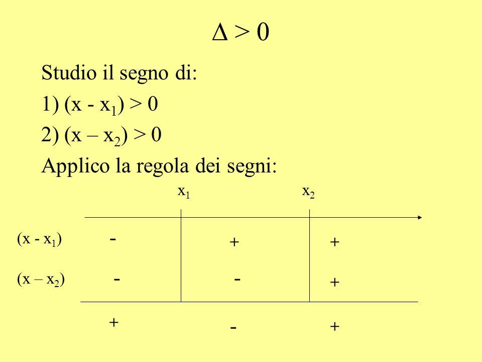 > 0 Studio il segno di: 1) (x - x 1 ) > 0 2) (x – x 2 ) > 0 Applico la regola dei segni: x1x1 x2x2 (x – x 2 ) + -- (x - x 1 ) ++ - + + -