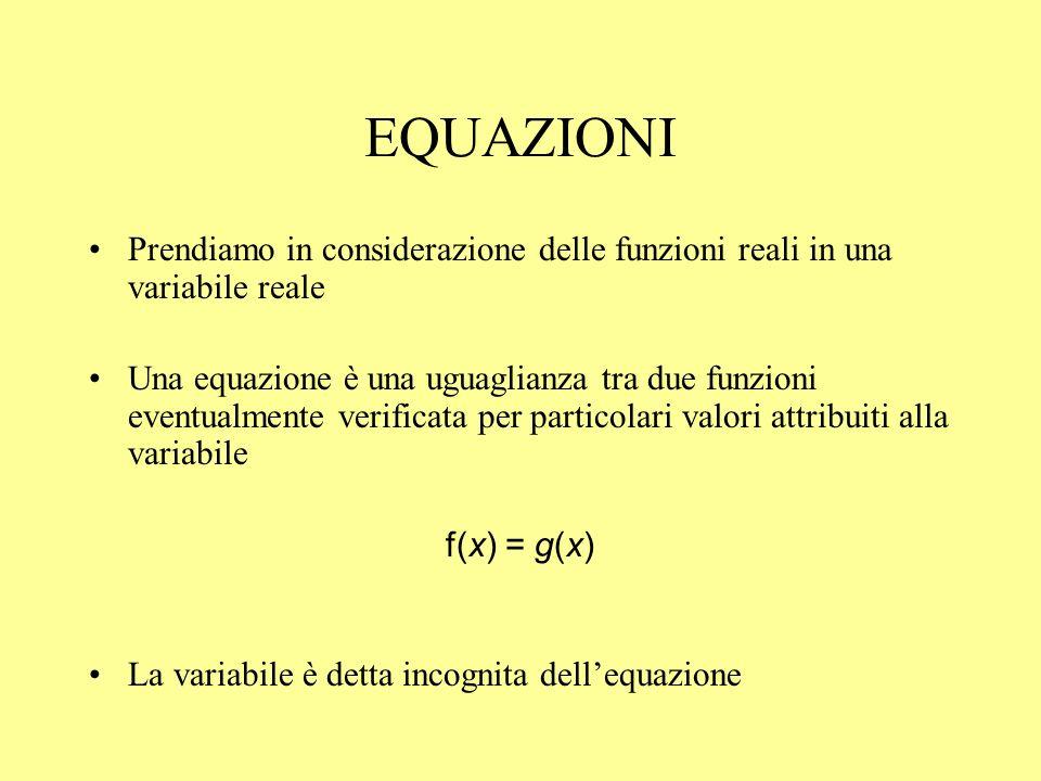 EQUAZIONI Prendiamo in considerazione delle funzioni reali in una variabile reale Una equazione è una uguaglianza tra due funzioni eventualmente verif