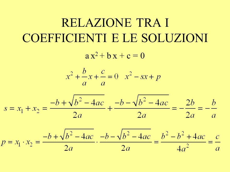 ESERCIZI Determinare i due numeri la cui somma sia s = - 4 ed il cui prodotto sia p = - 5: ex: a = 1 x 2 + 4 x - 5 = 0 x 1 = 1 x 2 = -5 Determinare a meno di un coefficiente di proporzionalità lequazione di 2 o grado le cui soluzioni hanno per somma s= -3/10 p = -1/10 x 2 + (3/10) x - 1/10 = 0