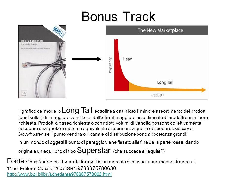 Bonus Track Fonte : Chris Anderson - La coda lunga. Da un mercato di massa a una massa di mercati 1ª ed. Editore: Codice; 2007 ISBN 9788875780630 http