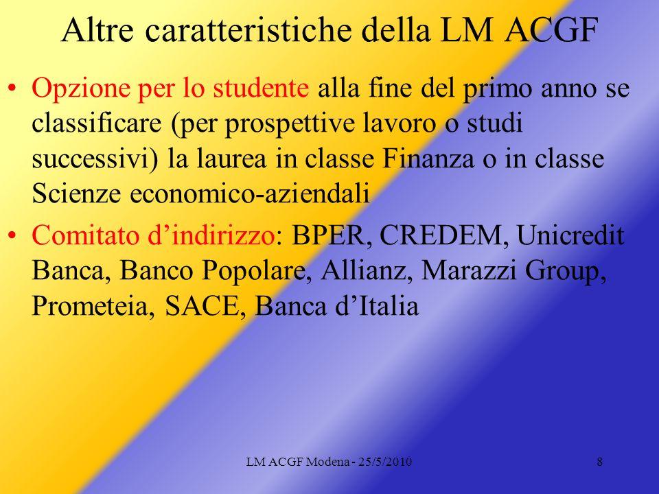 LM ACGF Modena - 25/5/20109 Fatti sulla LS ACGF, da cui prosegue la LM ACGF Centro Studi Banca e Finanza (CEFIN) con proposte di progetti di ricerca, proposte di tesi e altre iniziative per gli studenti.