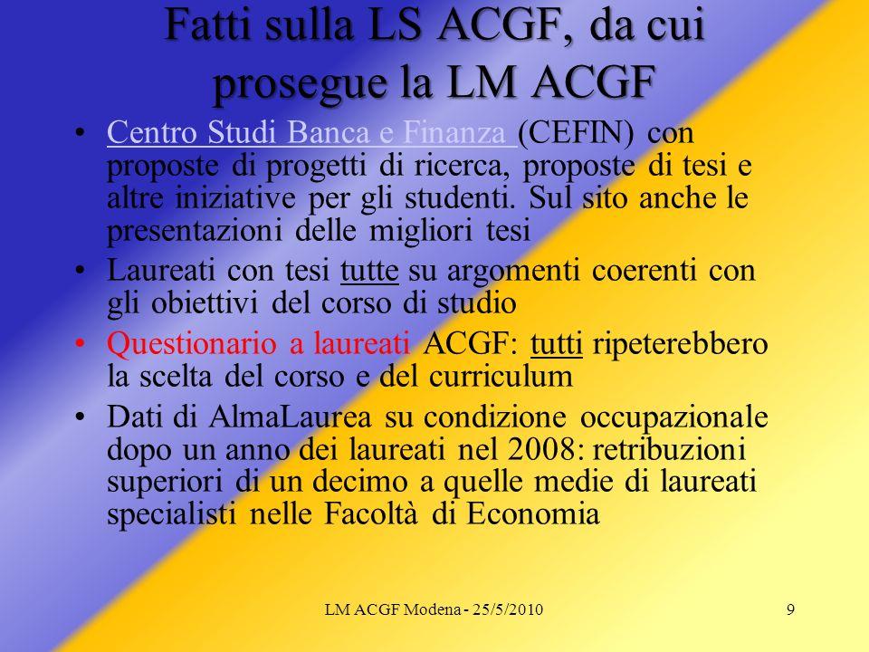 LM ACGF Modena - 25/5/20109 Fatti sulla LS ACGF, da cui prosegue la LM ACGF Centro Studi Banca e Finanza (CEFIN) con proposte di progetti di ricerca,
