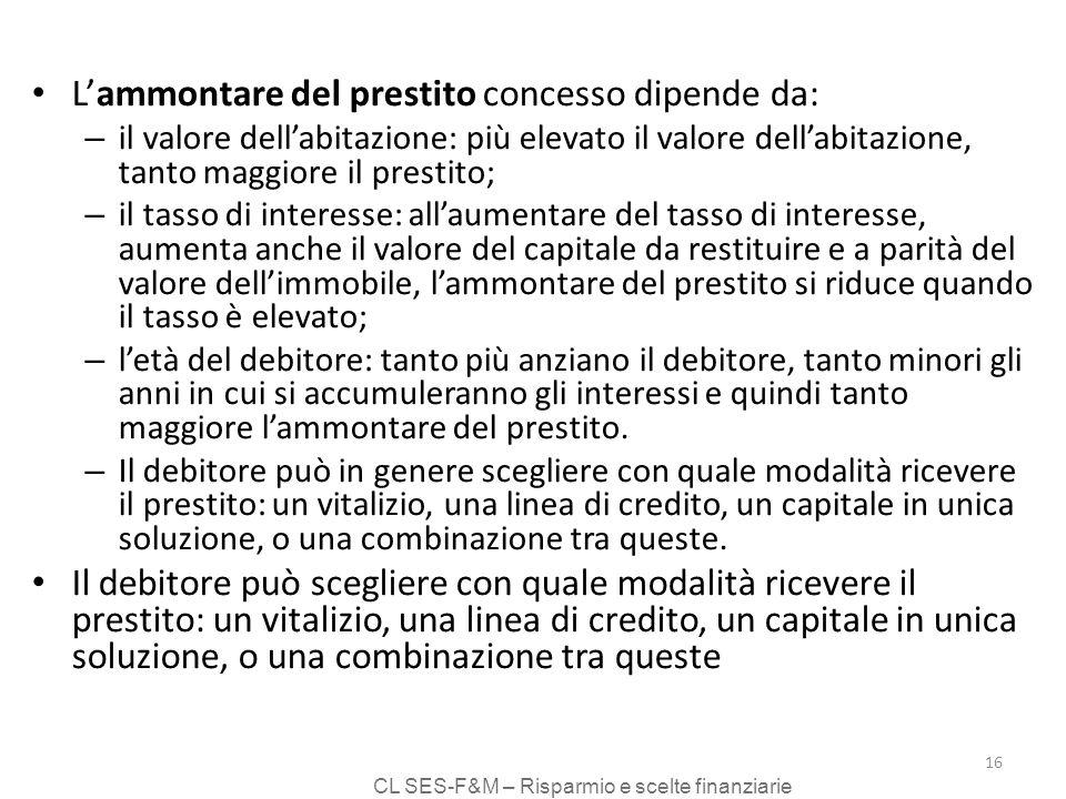 CL SES-F&M – Risparmio e scelte finanziarie 16 Lammontare del prestito concesso dipende da: – il valore dellabitazione: più elevato il valore dellabit