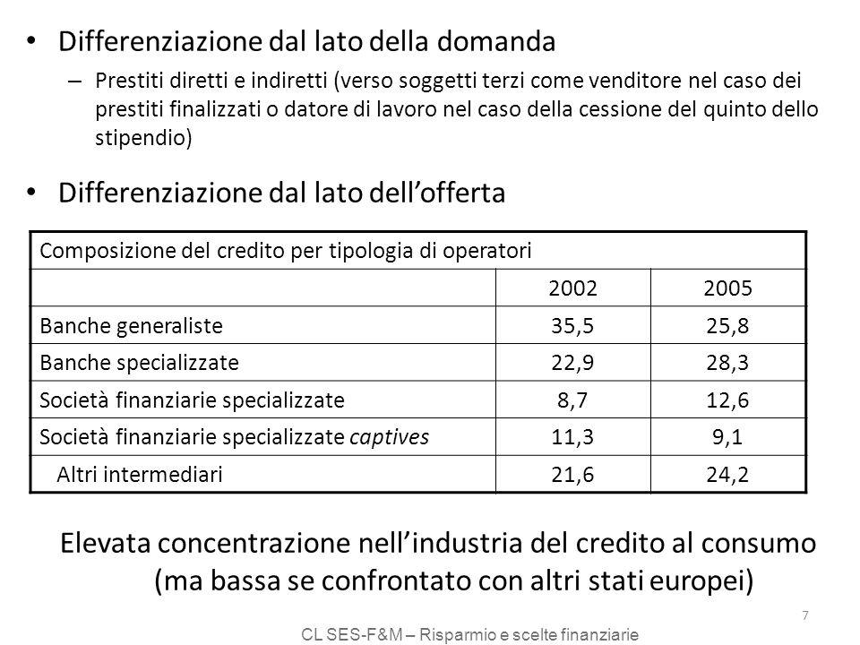 CL SES-F&M – Risparmio e scelte finanziarie 7 Differenziazione dal lato della domanda – Prestiti diretti e indiretti (verso soggetti terzi come venditore nel caso dei prestiti finalizzati o datore di lavoro nel caso della cessione del quinto dello stipendio) Differenziazione dal lato dellofferta Elevata concentrazione nellindustria del credito al consumo (ma bassa se confrontato con altri stati europei) Composizione del credito per tipologia di operatori 20022005 Banche generaliste35,525,8 Banche specializzate22,928,3 Società finanziarie specializzate8,712,6 Società finanziarie specializzate captives11,39,1 Altri intermediari21,624,2