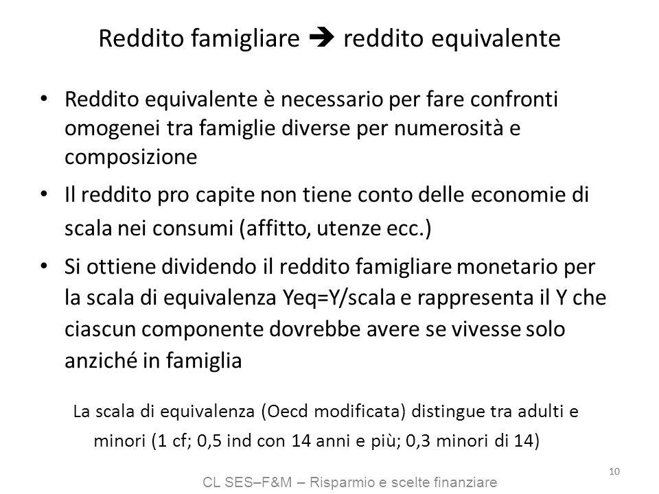CL SES–F&M – Risparmio e scelte finanziare 10 Reddito famigliare reddito equivalente Reddito equivalente è necessario per fare confronti omogenei tra