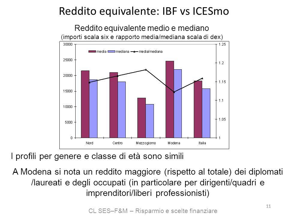 CL SES–F&M – Risparmio e scelte finanziare 11 Reddito equivalente: IBF vs ICESmo Reddito equivalente medio e mediano (importi scala six e rapporto med