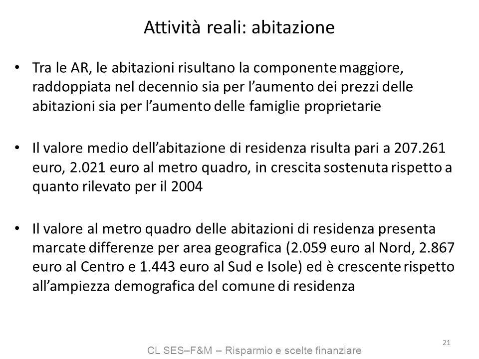 CL SES–F&M – Risparmio e scelte finanziare 21 Attività reali: abitazione Tra le AR, le abitazioni risultano la componente maggiore, raddoppiata nel de