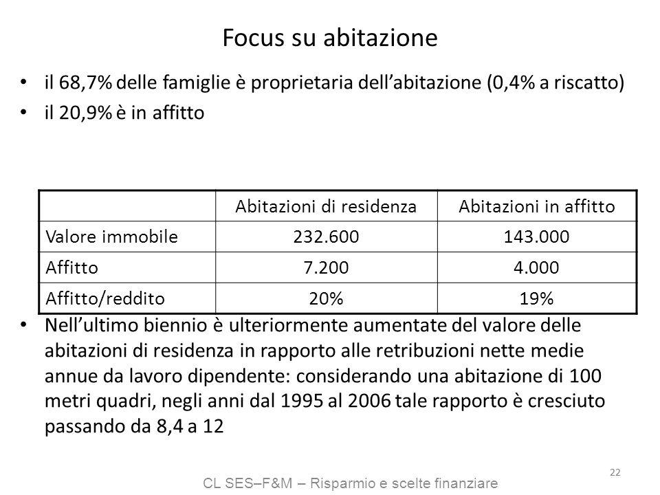 CL SES–F&M – Risparmio e scelte finanziare 22 Focus su abitazione il 68,7% delle famiglie è proprietaria dellabitazione (0,4% a riscatto) il 20,9% è i