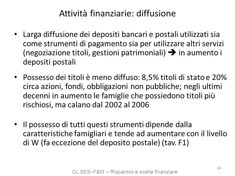 CL SES–F&M – Risparmio e scelte finanziare 24 Attività finanziarie: diffusione Larga diffusione dei depositi bancari e postali utilizzati sia come str