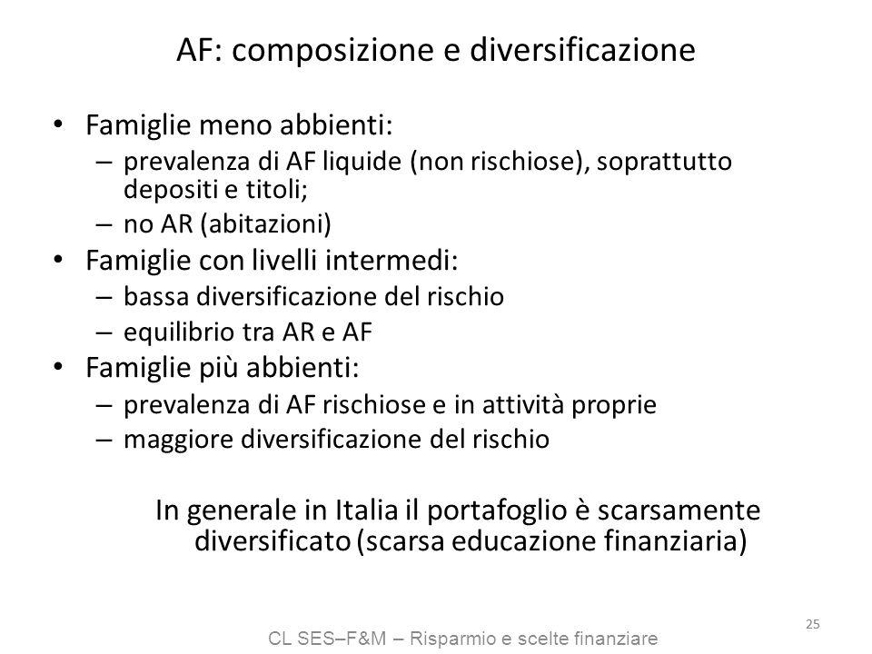CL SES–F&M – Risparmio e scelte finanziare 25 AF: composizione e diversificazione Famiglie meno abbienti: – prevalenza di AF liquide (non rischiose),