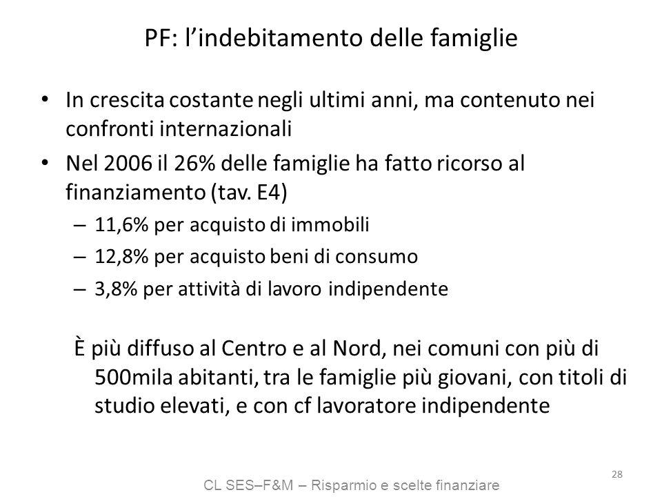 CL SES–F&M – Risparmio e scelte finanziare 28 PF: lindebitamento delle famiglie In crescita costante negli ultimi anni, ma contenuto nei confronti int