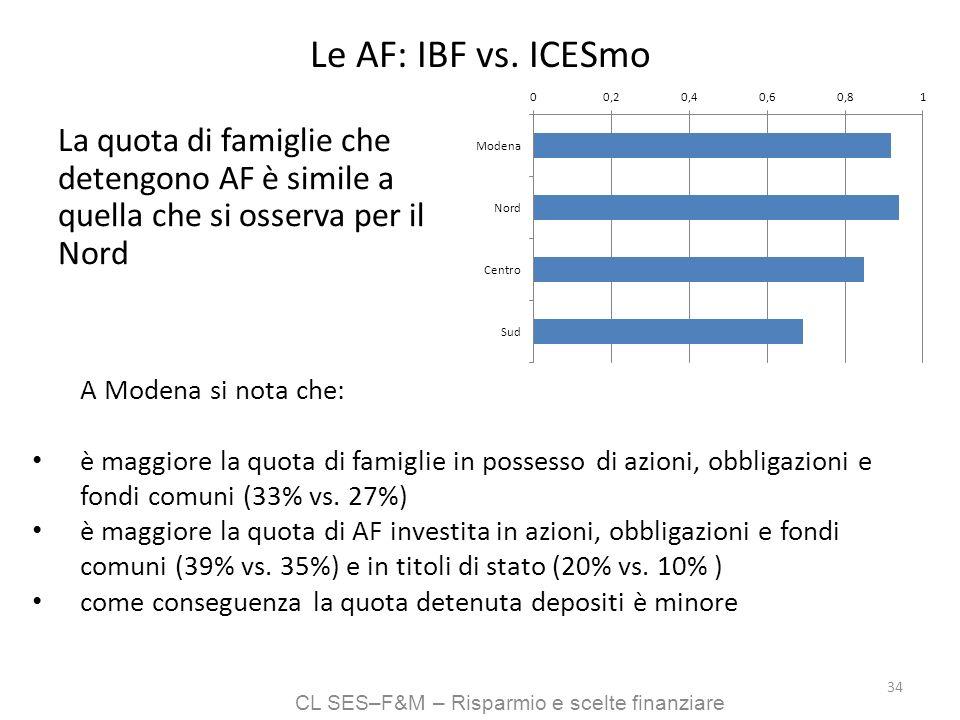 CL SES–F&M – Risparmio e scelte finanziare 34 Le AF: IBF vs. ICESmo La quota di famiglie che detengono AF è simile a quella che si osserva per il Nord