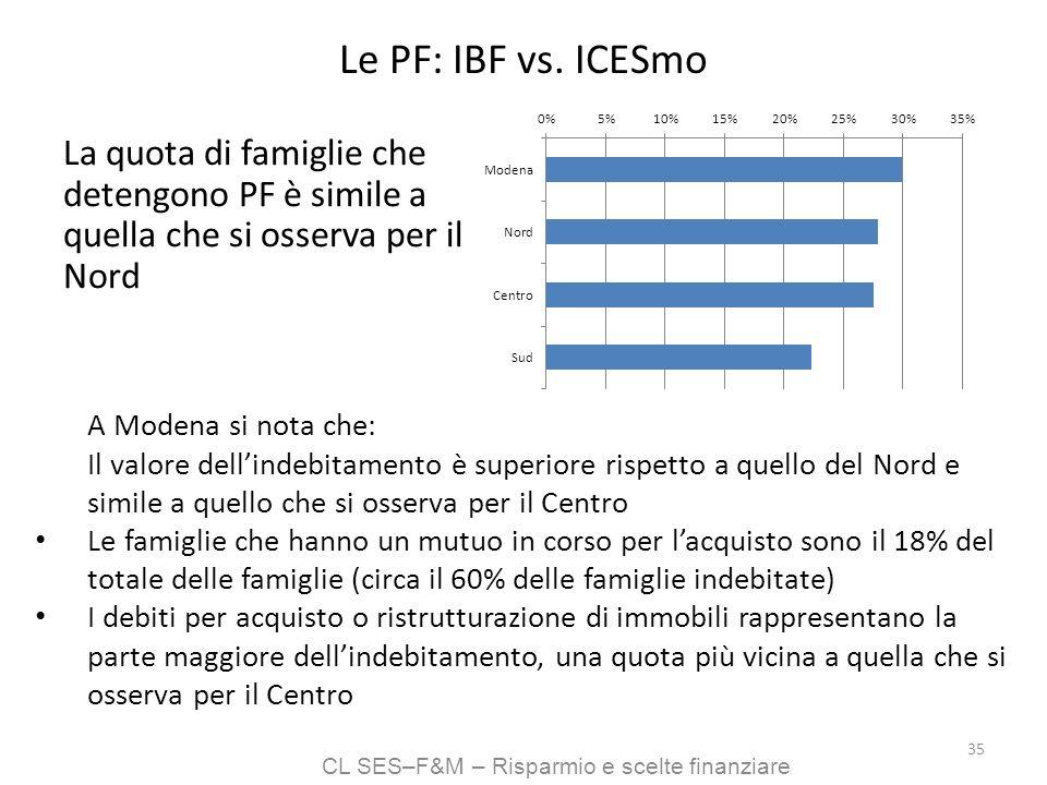 CL SES–F&M – Risparmio e scelte finanziare 35 Le PF: IBF vs. ICESmo La quota di famiglie che detengono PF è simile a quella che si osserva per il Nord