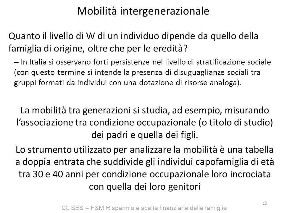 CL SES – F&M Risparmio e scelte finanziarie delle famiglie Mobilità intergenerazionale Quanto il livello di W di un individuo dipende da quello della famiglia di origine, oltre che per le eredità.