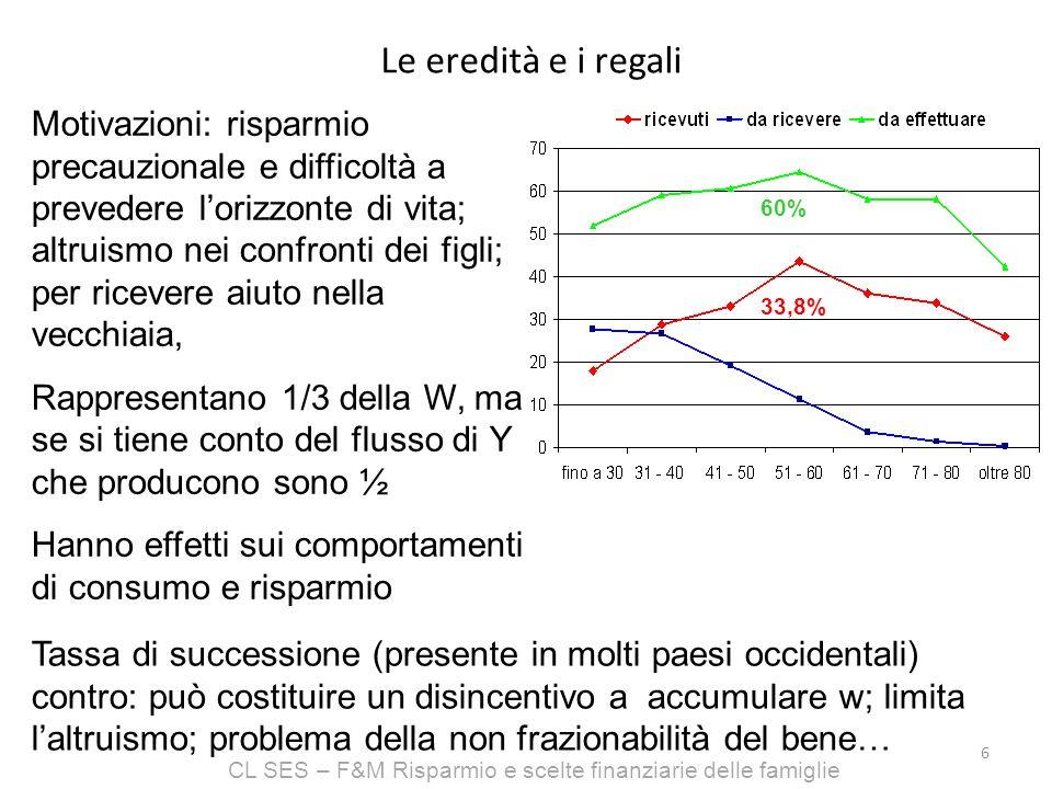 CL SES – F&M Risparmio e scelte finanziarie delle famiglie Le eredità e i regali 6 Motivazioni: risparmio precauzionale e difficoltà a prevedere lorizzonte di vita; altruismo nei confronti dei figli; per ricevere aiuto nella vecchiaia, Rappresentano 1/3 della W, ma se si tiene conto del flusso di Y che producono sono ½ Hanno effetti sui comportamenti di consumo e risparmio 33,8% 60% Tassa di successione (presente in molti paesi occidentali) contro: può costituire un disincentivo a accumulare w; limita laltruismo; problema della non frazionabilità del bene…