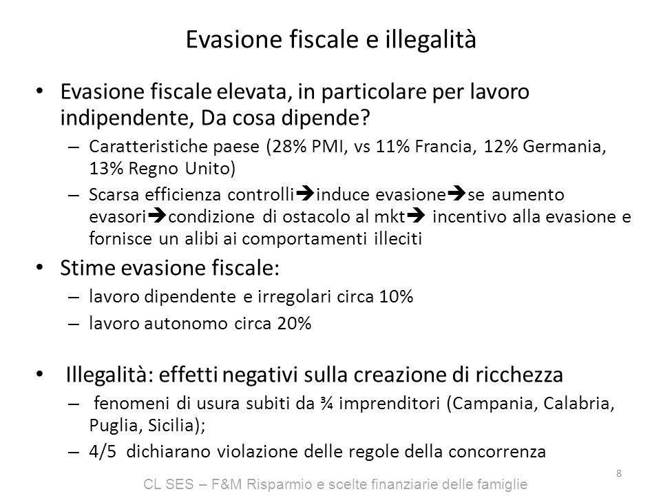 CL SES – F&M Risparmio e scelte finanziarie delle famiglie Evasione fiscale e illegalità Evasione fiscale elevata, in particolare per lavoro indipendente, Da cosa dipende.