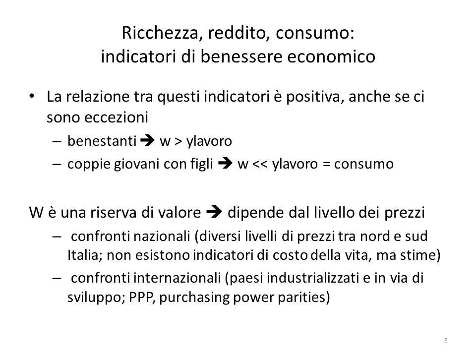 Ricchezza, reddito, consumo: indicatori di benessere economico La relazione tra questi indicatori è positiva, anche se ci sono eccezioni – benestanti w > ylavoro – coppie giovani con figli w << ylavoro = consumo W è una riserva di valore dipende dal livello dei prezzi – confronti nazionali (diversi livelli di prezzi tra nord e sud Italia; non esistono indicatori di costo della vita, ma stime) – confronti internazionali (paesi industrializzati e in via di sviluppo; PPP, purchasing power parities) 3