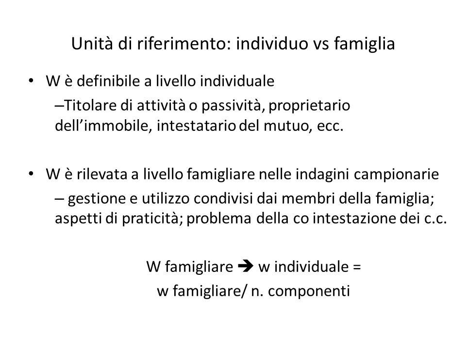 Unità di riferimento: individuo vs famiglia W è definibile a livello individuale – Titolare di attività o passività, proprietario dellimmobile, intestatario del mutuo, ecc.
