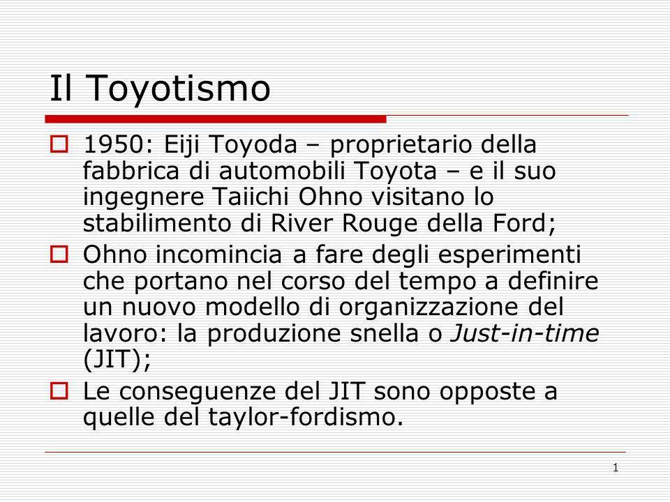 1 Il Toyotismo 1950: Eiji Toyoda – proprietario della fabbrica di automobili Toyota – e il suo ingegnere Taiichi Ohno visitano lo stabilimento di Rive
