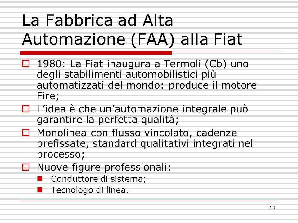 10 La Fabbrica ad Alta Automazione (FAA) alla Fiat 1980: La Fiat inaugura a Termoli (Cb) uno degli stabilimenti automobilistici più automatizzati del