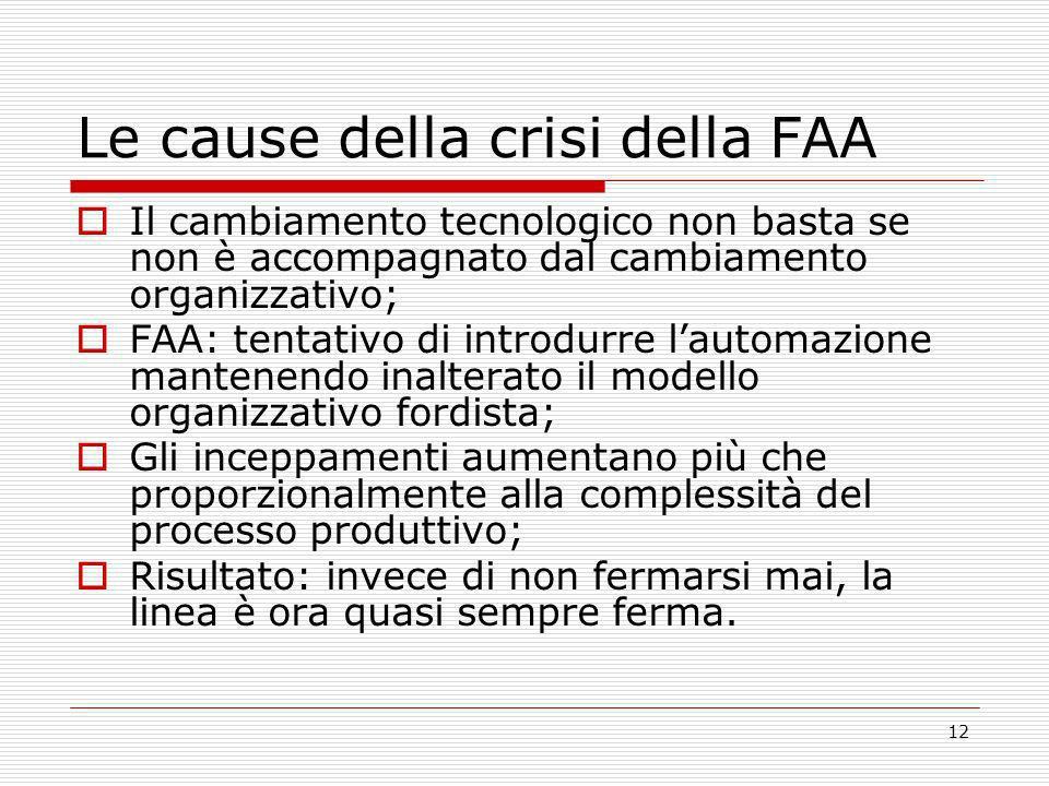 12 Le cause della crisi della FAA Il cambiamento tecnologico non basta se non è accompagnato dal cambiamento organizzativo; FAA: tentativo di introdur
