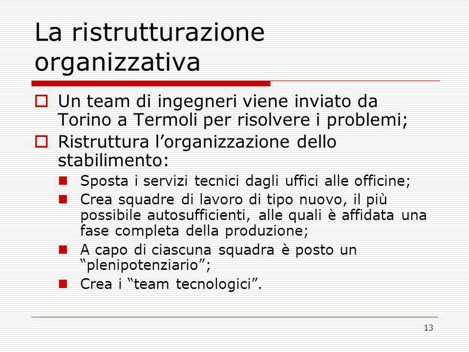 13 La ristrutturazione organizzativa Un team di ingegneri viene inviato da Torino a Termoli per risolvere i problemi; Ristruttura lorganizzazione dell