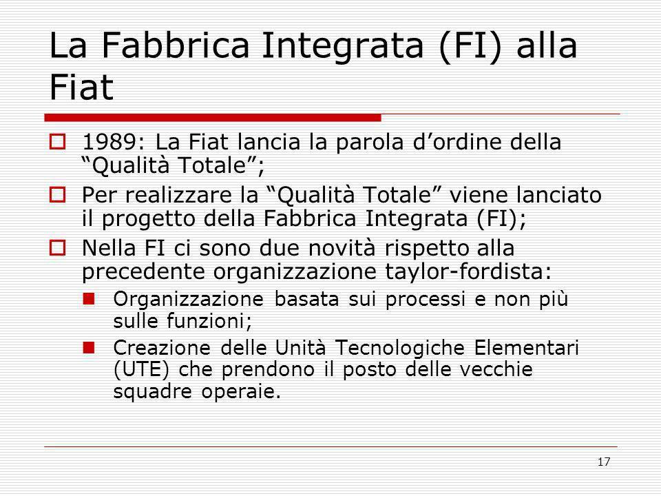 17 La Fabbrica Integrata (FI) alla Fiat 1989: La Fiat lancia la parola dordine della Qualità Totale; Per realizzare la Qualità Totale viene lanciato i