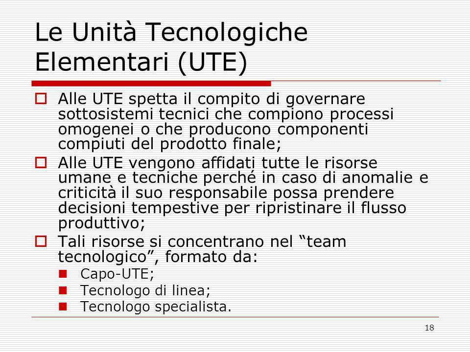 18 Le Unità Tecnologiche Elementari (UTE) Alle UTE spetta il compito di governare sottosistemi tecnici che compiono processi omogenei o che producono