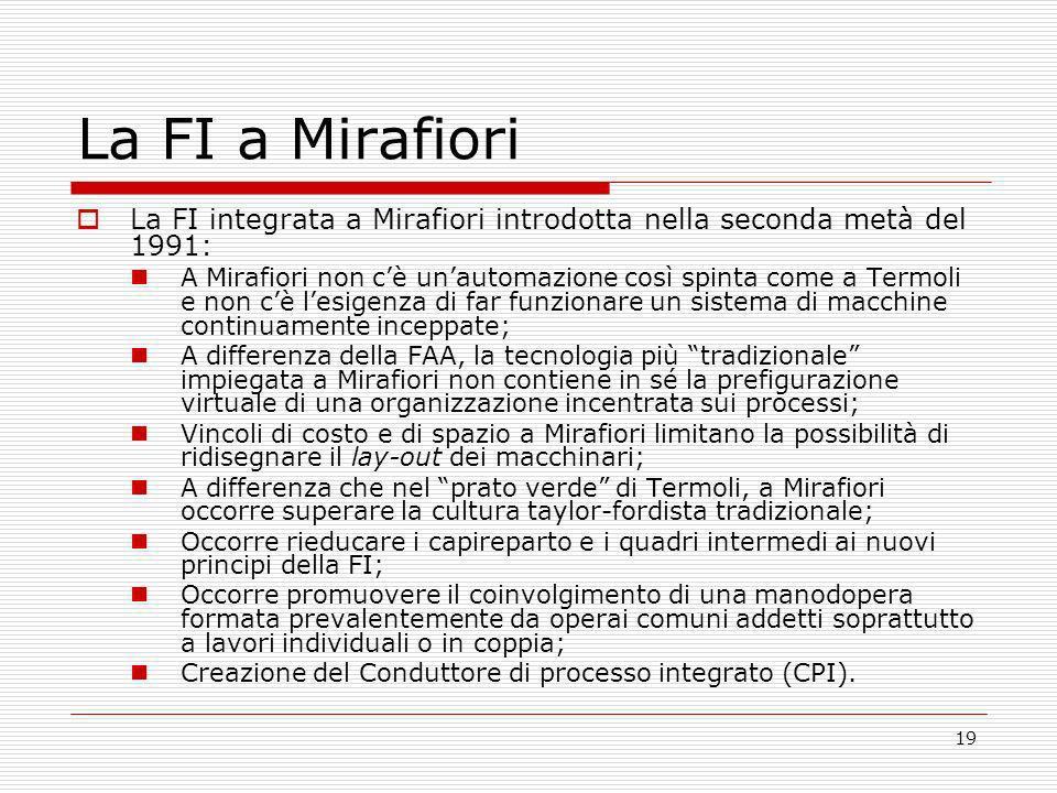 19 La FI a Mirafiori La FI integrata a Mirafiori introdotta nella seconda metà del 1991: A Mirafiori non cè unautomazione così spinta come a Termoli e
